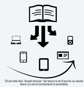 lecture_transmedia