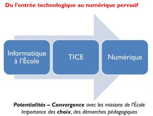 numerique_pervasif_edcampeallouche