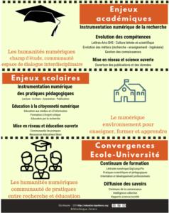 Humanités numériques et formation : quels enjeux communs de l'école à l'université ? Intervention à #DHNord2019