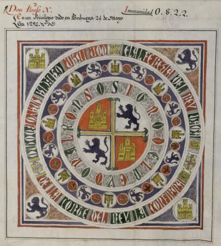 Privilegio rodado de Alfonso X el Sabio, recogido en el mismo documento