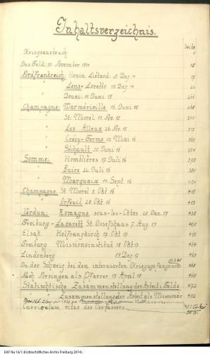 Das handgeschriebene Inhaltsverzeichnis von EAF 16/1.