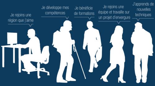 Campagne 2016 CNRS