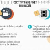 constitution-fonds