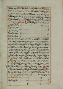 Fig_2_Page_from_Al_Kitab_al_Fakhri