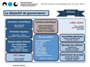 Gouvernance_AECC_Page_2