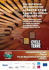 Affihe du projet Cycle Terre