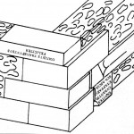 Fig.6 Murs trouvés en fouilles par A.Audin près de St-Pierre de Vaise en 1964