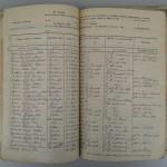 Liste der Gefallenen und Vermissten aus Linz<br /> Stadtarchiv Linz am Rhein