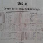 Fahrplan f&uuml;r Milit&auml;r-Lokal-Eisenbahnz&uuml;ge<br /> 2. August 1914,<br /> Archiv der VG Waldbreitbach