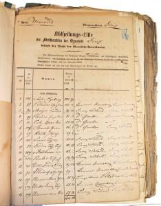 Liste der Meistbeerbten, 1856