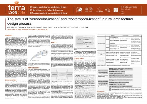 "The status of ""vernacular-ization"" and ""contempora-ization"" in rural architectural design process. MOZHGAN PAKCHESH, SEYED ALI AKBAR KOOSHESHGARAN"