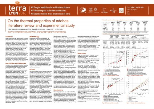 On the thermal properties of adobes: Literature review and laboratory results. MALAKTOU E. ; IOANNOU I.; PHILOKYPROU M.