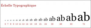 Source : Antonio Carusone, « 8 façons simples d'améliorer la typographie dans vos designs », http://www.pompage.net/pompe/ameliorer_typographie