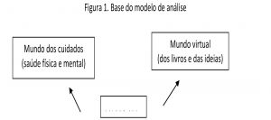 base-modelo-analise