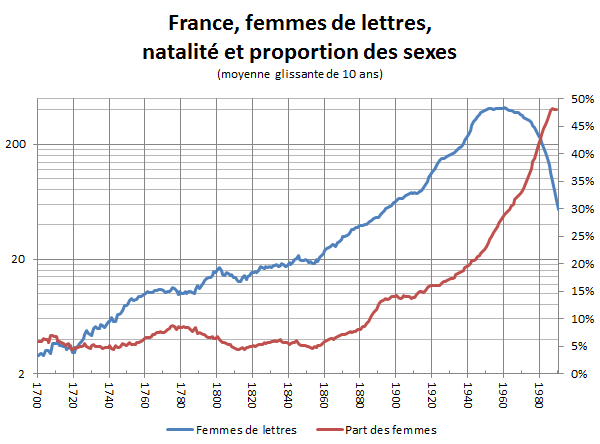 Source : data.bnf.fr