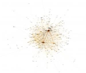 Visualisation des tweets émis pendant les RV du Web 14-18