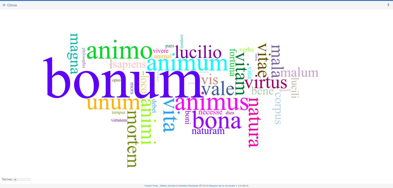 Visualisation du texte avec cirrus après utilisation des stopwords