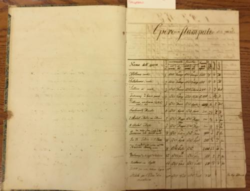 """Picture 11. 1847 – 1873: """"Opere stampate nella Tipografia"""" (Archivi della Custodia)"""