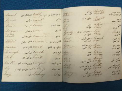 Picture 1. Ruhi / or John al-Khalidi's vocabulary notebook