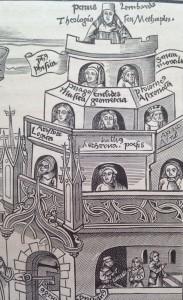 Différents degrés d'enseignement universitaire (margarita philosophica 1508)