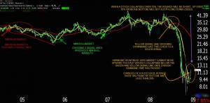 Chart_Explication
