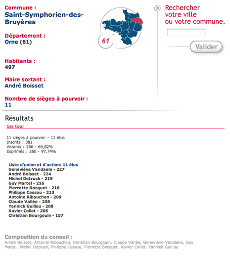 Comparatif sites rencontres en ligne