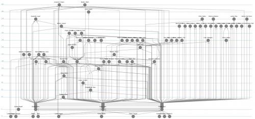 Die Ergebnisse der Verhöre, Visualisierung durch Dr. Eumann