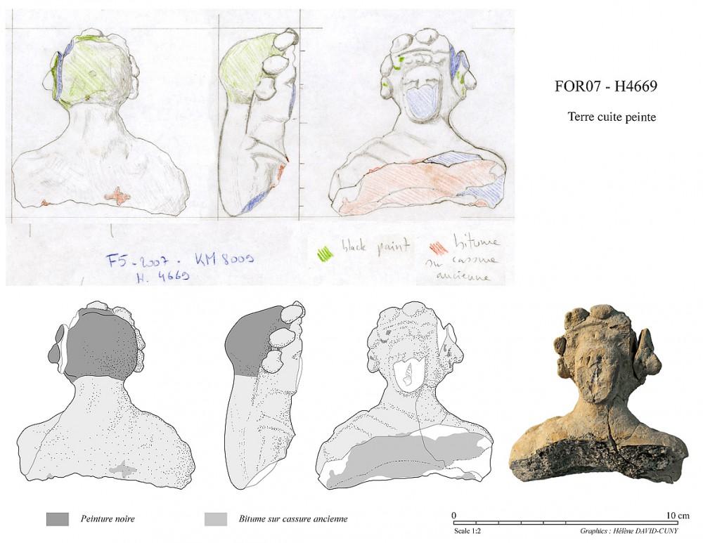 Fig. 3 : documentation graphique d'une figurine en terre cuite peinte et comportant des traces de réfection. Le dessin au crayon, la photographie et l'illustration finale permettent d'enregistrer tous les éléments importants (dessin H. David-Cuny, MAFKF 2014)