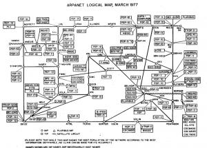 ARPANET logical map circa 1977 Source: The Computer History Museum Cette oeuvre est dans le domaine public