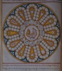 Fig. 6 : Navagraha Pagade Ata, Kautukanidhi. Photo Ramsons Kala Pratishtana, Mysore