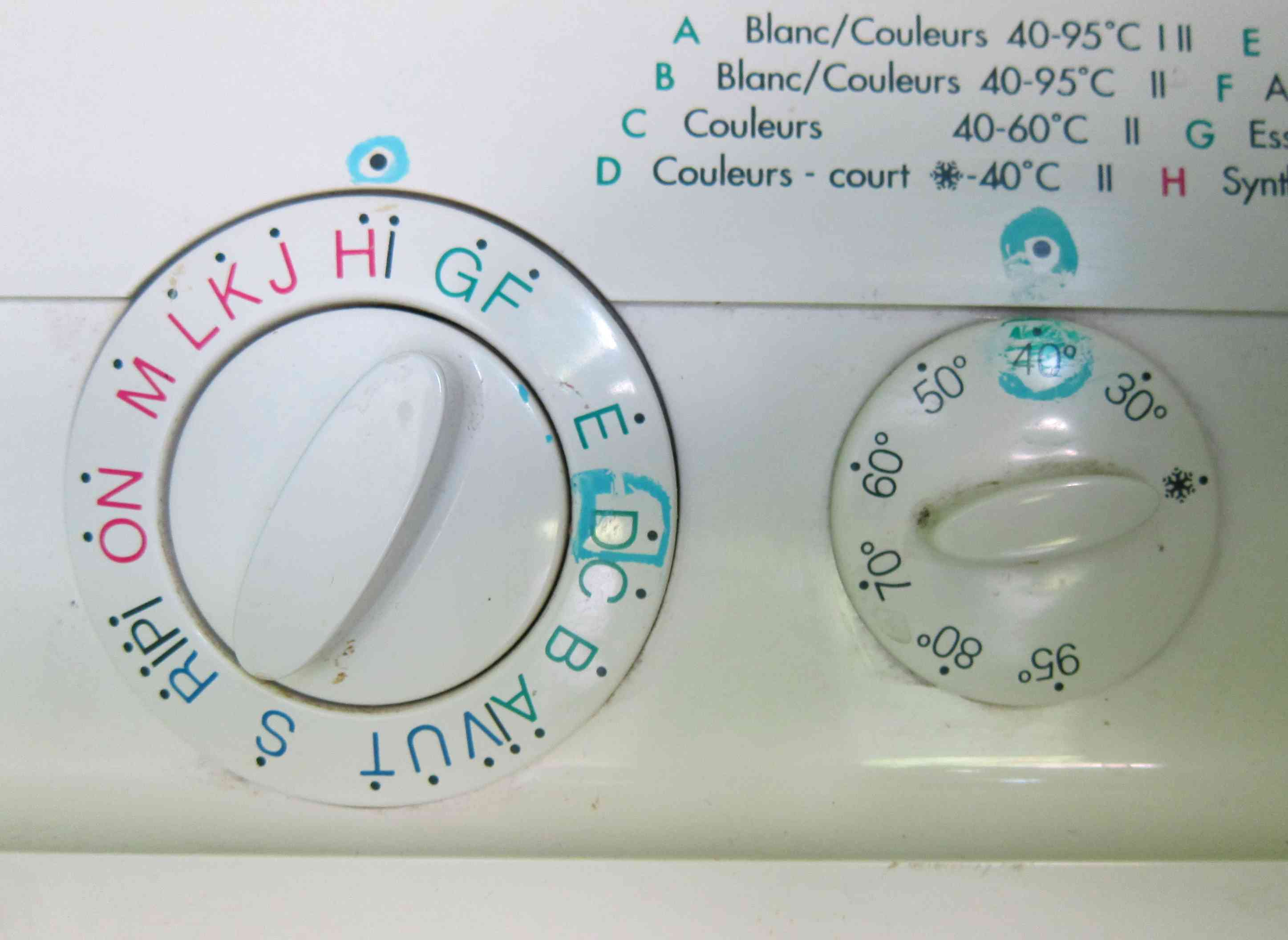 Images la vie sociale des images - Duree de vie machine a laver ...
