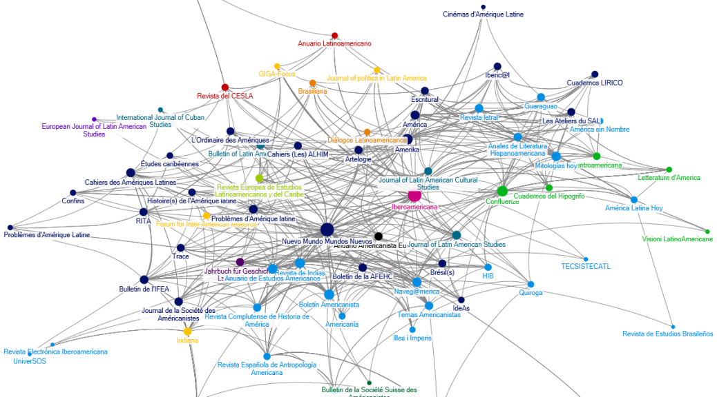 social media network connections