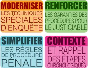 Images (ironiques ?) de justice.gouv.fr