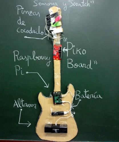 guitarra_piz