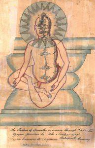 https://upload.wikimedia.org/wikipedia/commons/9/9b/The_Material_and_Spiritual_Bodies.jpg