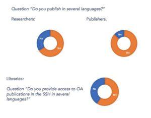 multilinguistic-publishing-and-dissemination