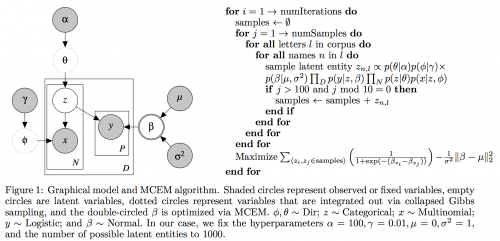 Graphical model and MCEM algorithm