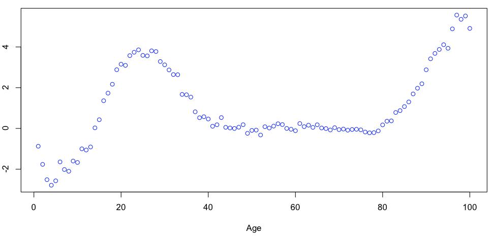 http://f.hypotheses.org/wp-content/blogs.dir/253/files/2013/01/Capture-d%E2%80%99e%CC%81cran-2013-01-30-a%CC%80-15.59.12.png