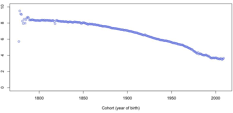 http://f.hypotheses.org/wp-content/blogs.dir/253/files/2013/01/Capture-d%E2%80%99e%CC%81cran-2013-01-30-a%CC%80-16.07.25.png
