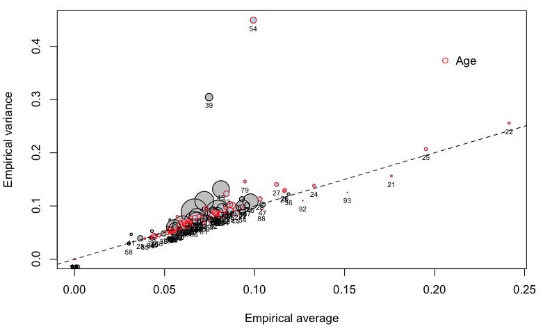 https://f.hypotheses.org/wp-content/blogs.dir/253/files/2013/02/Capture-d%E2%80%99e%CC%81cran-2013-02-01-a%CC%80-10.55.17.png