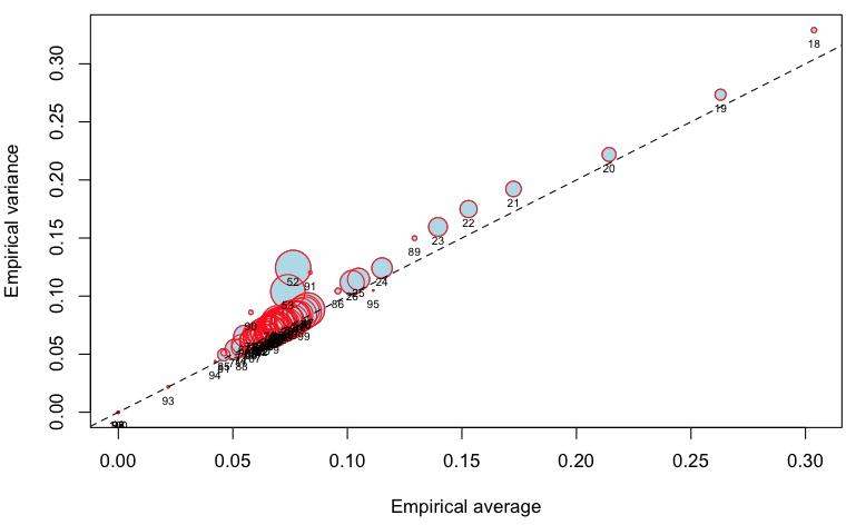 https://f.hypotheses.org/wp-content/blogs.dir/253/files/2013/02/Capture-d%E2%80%99e%CC%81cran-2013-02-01-a%CC%80-11.27.04.png
