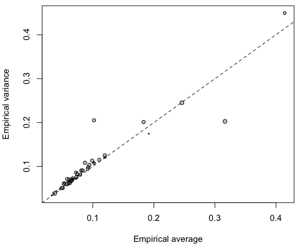 https://f.hypotheses.org/wp-content/blogs.dir/253/files/2013/02/Capture-d%E2%80%99e%CC%81cran-2013-02-13-a%CC%80-14.05.08.png