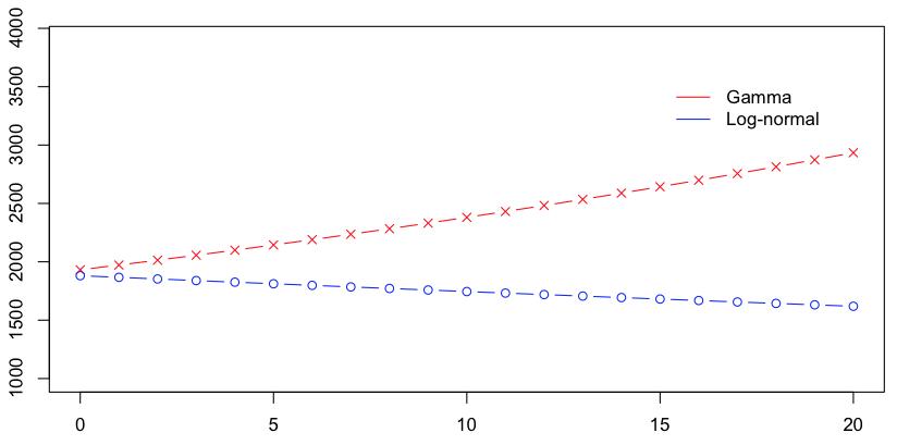 https://f.hypotheses.org/wp-content/blogs.dir/253/files/2013/02/Capture-d%E2%80%99e%CC%81cran-2013-02-13-a%CC%80-14.19.44.png
