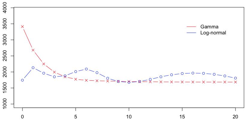 https://f.hypotheses.org/wp-content/blogs.dir/253/files/2013/02/Capture-d%E2%80%99e%CC%81cran-2013-02-13-a%CC%80-14.25.52.png
