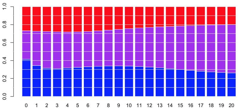 https://f.hypotheses.org/wp-content/blogs.dir/253/files/2013/02/Capture-d%E2%80%99e%CC%81cran-2013-02-13-a%CC%80-16.02.55.png
