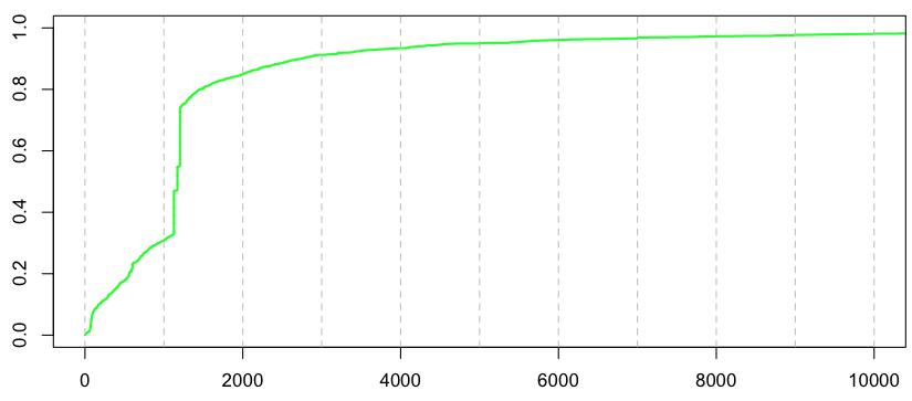 https://f.hypotheses.org/wp-content/blogs.dir/253/files/2013/02/Capture-d%E2%80%99e%CC%81cran-2013-02-13-a%CC%80-16.10.26.png