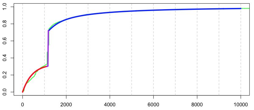 https://f.hypotheses.org/wp-content/blogs.dir/253/files/2013/02/Capture-d%E2%80%99e%CC%81cran-2013-02-13-a%CC%80-16.13.43.png