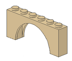 Stationarity of ARCH processes