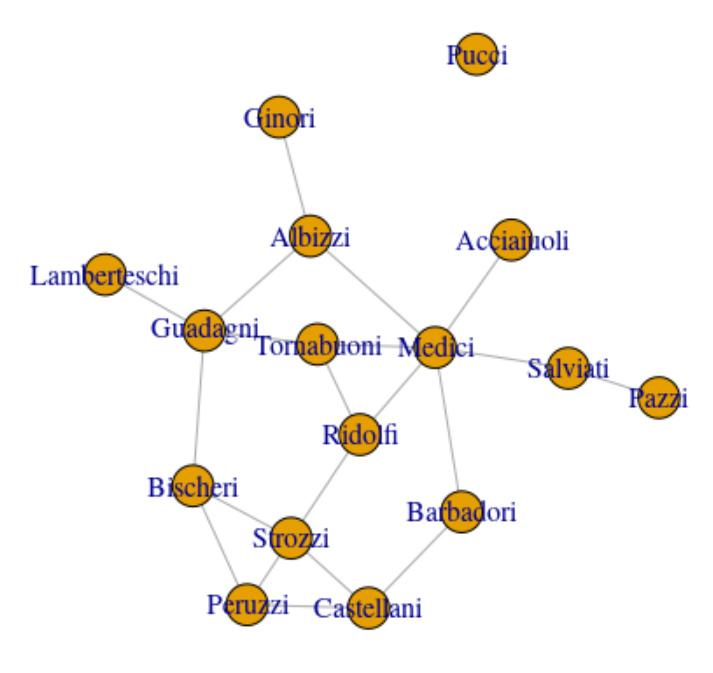 network | Freakonometrics