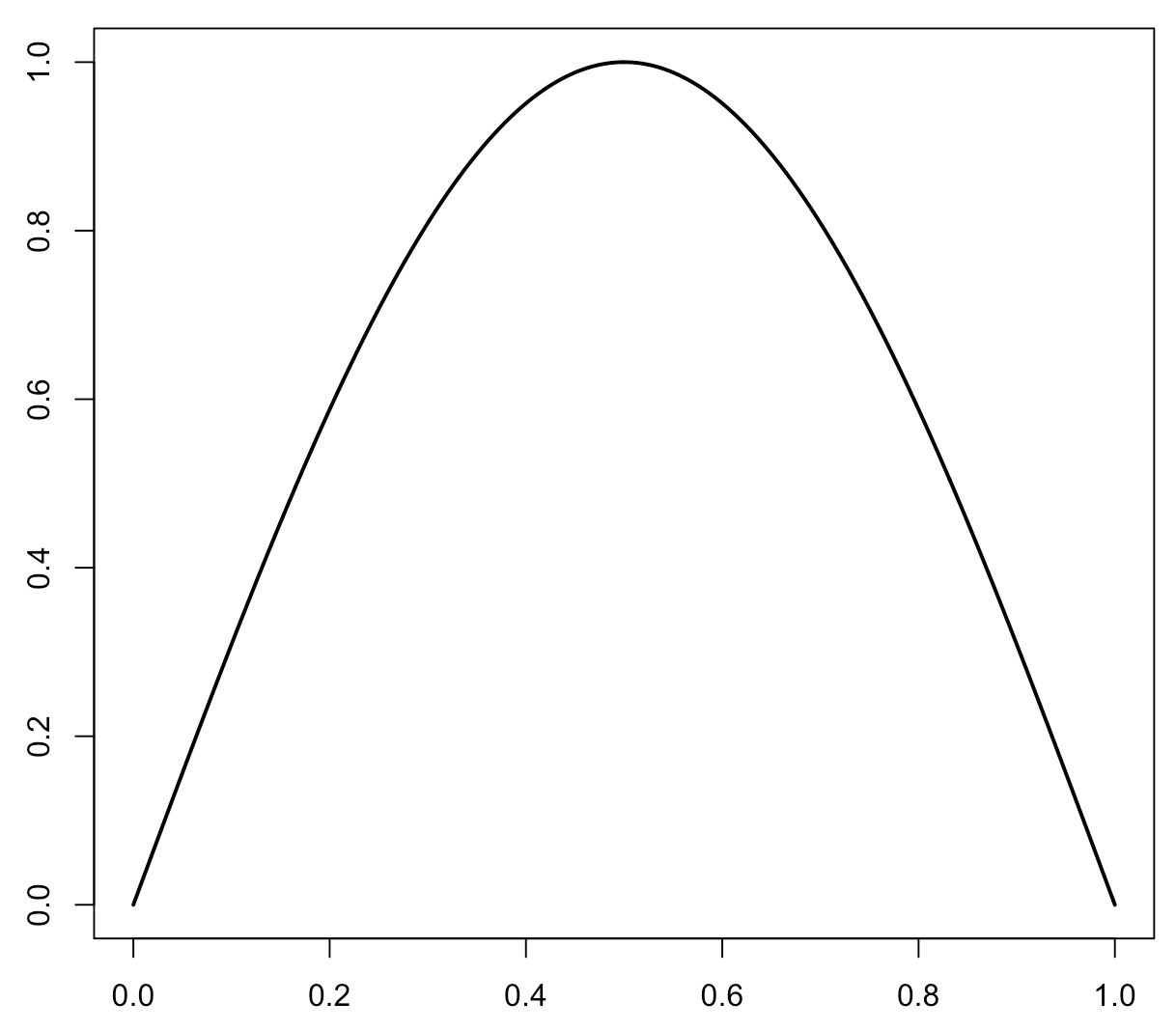 Discrete or continuous modeling ?